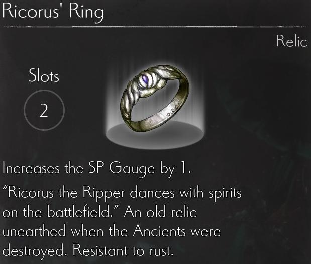 Ricorus' Ring