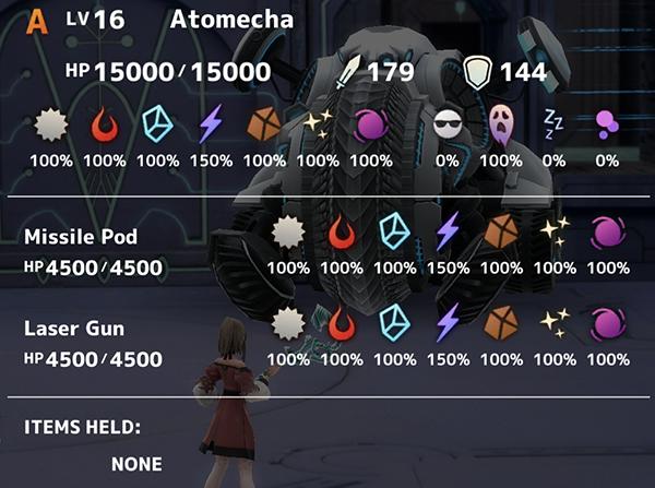 Atomecha - Stats