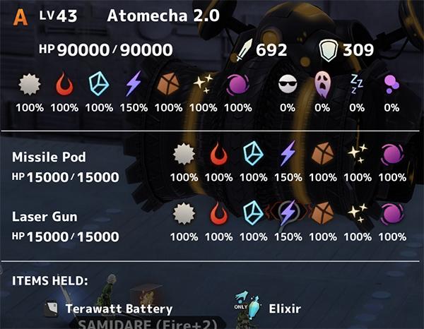 Atomecha Stats