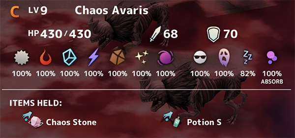 Chaos Avaris