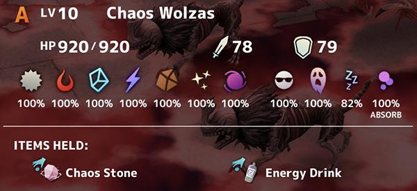 Chaos Wolzas