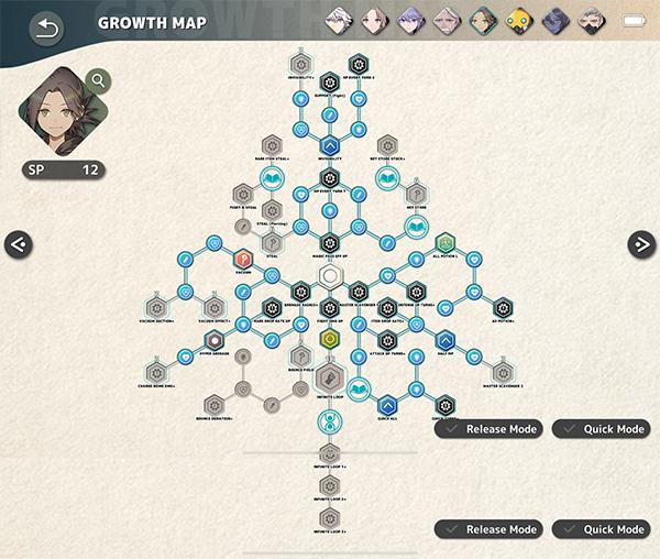 Ez Growth Map