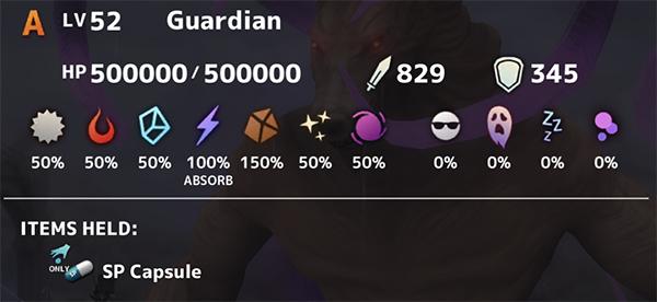 Guardian Stats