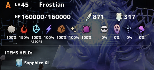 Frostian Stats