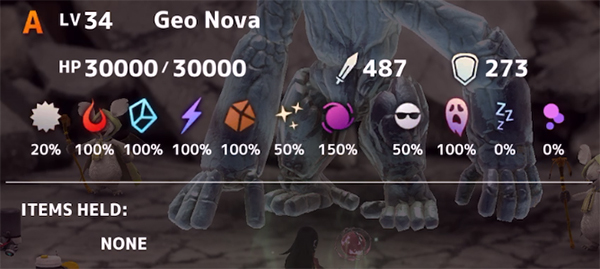 Geo Nova Stats