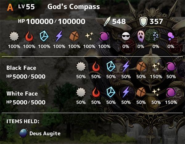 God's Compass Boss Stats