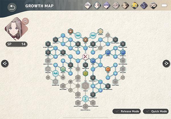 Kina Growth Map
