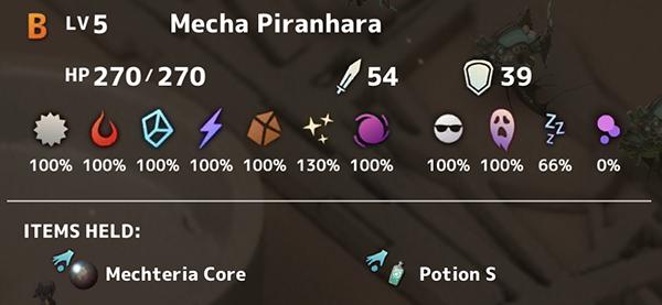 Mecha Piranhara