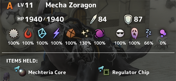 Mecha Zoragon