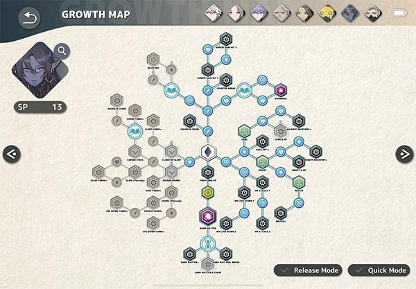 Valrika Growth Map