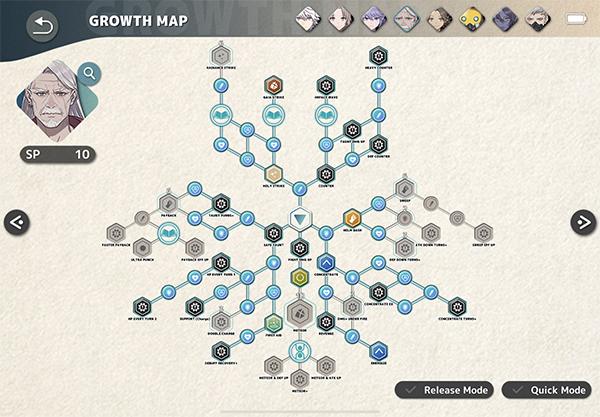 Zinikr Growth Map